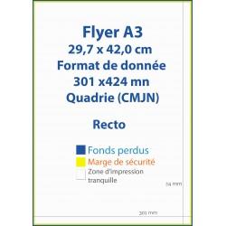 Affiche flyer A3 (29,7cm x 42cm) - Ipeo -Imprimerie pas cher- A3-A4-A5-A6-A7